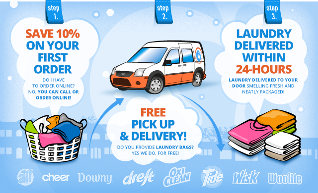 wash and fold laundry delivery service prices
